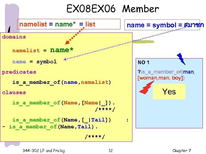 EX 08 EX 06 Member name = symbol = สมาชก namelist = name* =