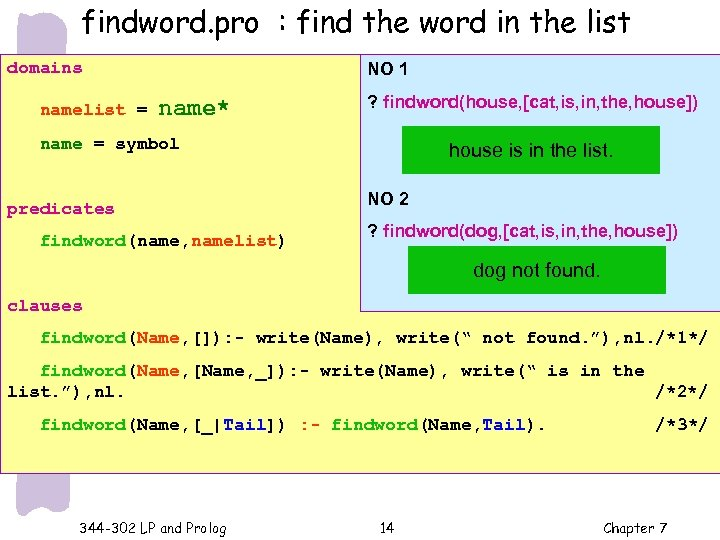 findword. pro : find the word in the list domains namelist = NO 1