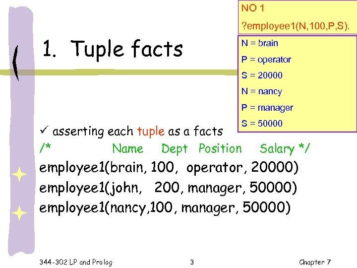 NO 1 ? employee 1(N, 100, P, S). 1. Tuple facts N = brain