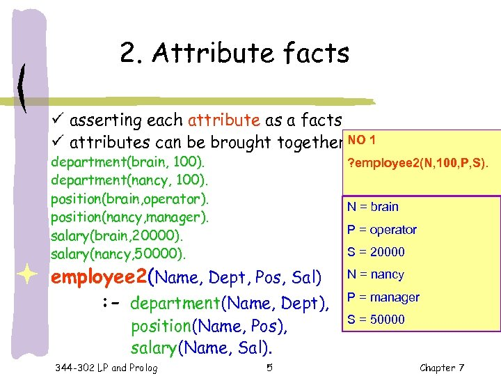 2. Attribute facts ü asserting each attribute as a facts ü attributes can be