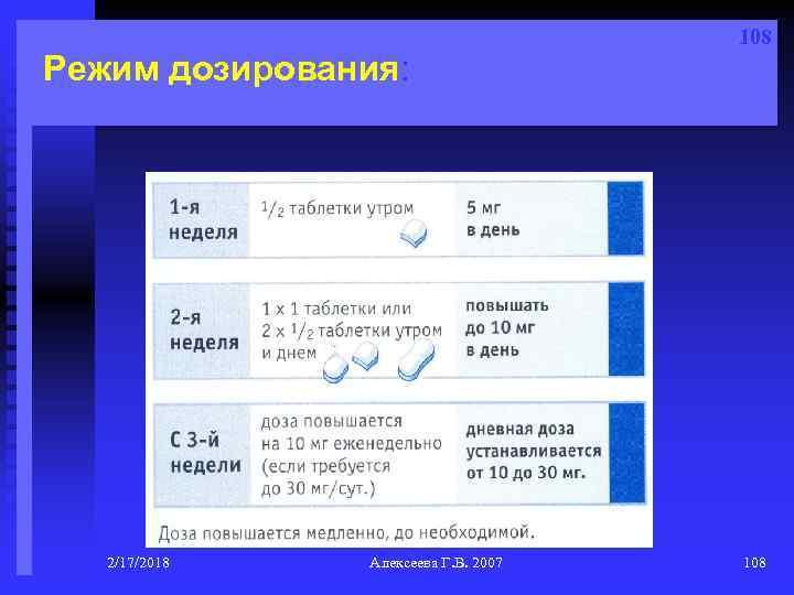 108 Режим дозирования: 2/17/2018 Алексеева Г. В. 2007 108