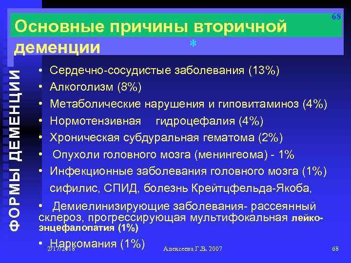 ФОРМЫ ДЕМЕНЦИИ Основные причины вторичной * деменции • • 68 Сердечно-сосудистые заболевания (13%) Алкоголизм