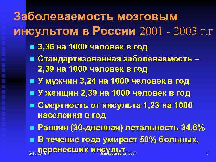 Заболеваемость мозговым инсультом в России 2001 - 2003 г. г 3, 36 на 1000