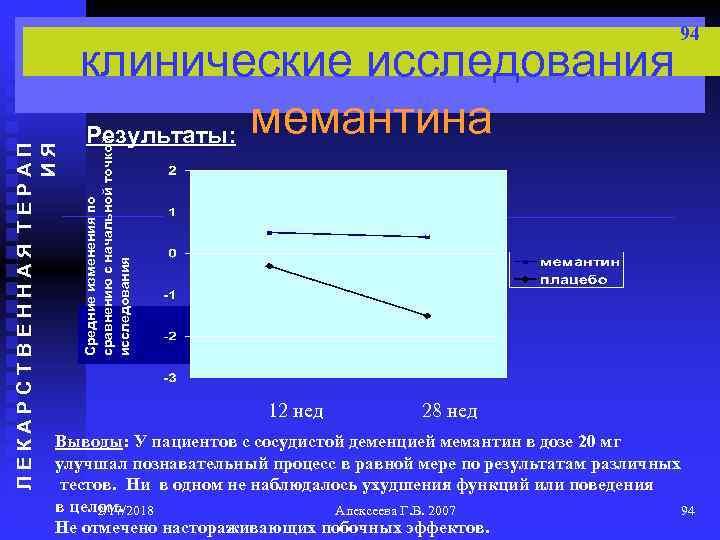 Средние изменения по сравнению с начальной точкой исследования ЛЕКАРСТВЕННАЯ ТЕРАП ИЯ клинические исследования