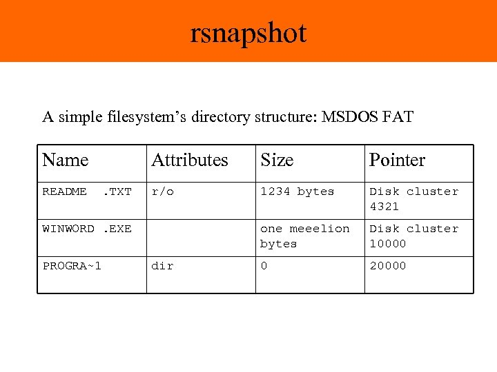 rsnapshot A simple filesystem's directory structure: MSDOS FAT Name README Attributes. TXT Size Pointer