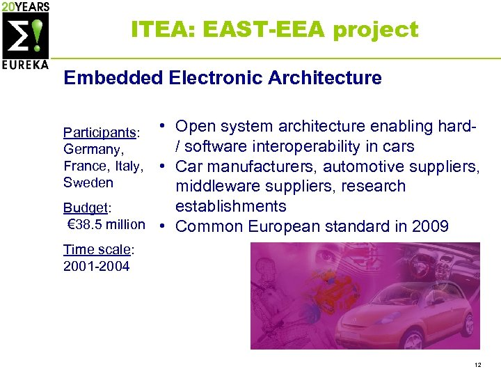 ITEA: EAST-EEA project Embedded Electronic Architecture • Open system architecture enabling hard/ software interoperability