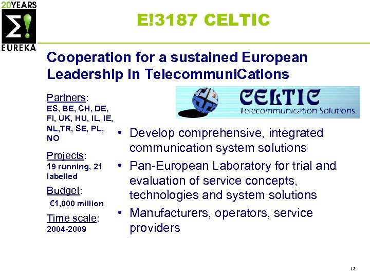 E!3187 CELTIC Cooperation for a sustained European Leadership in Telecommuni. Cations Partners: ES, BE,
