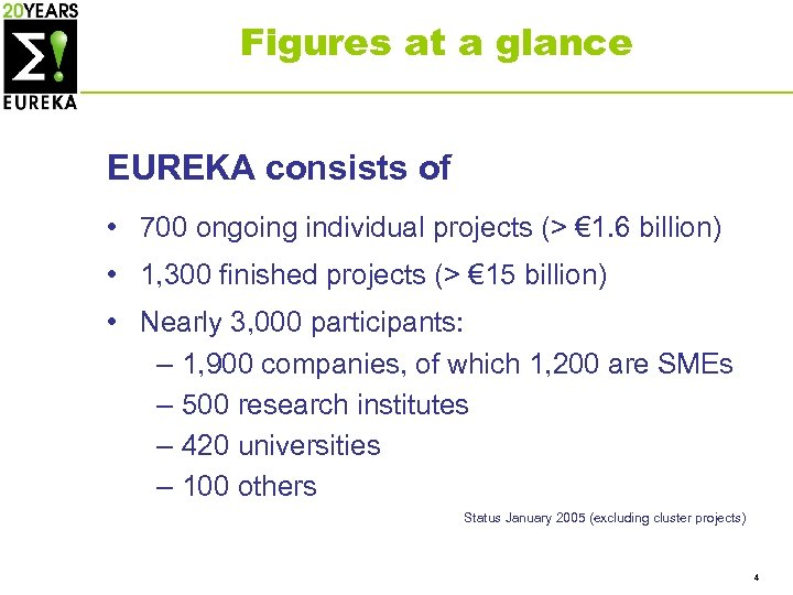 Figures at a glance EUREKA consists of • 700 ongoing individual projects (> €