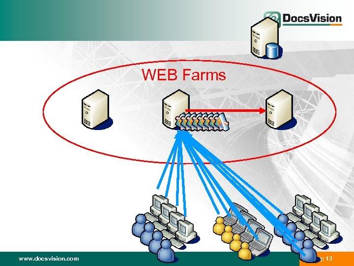 WEB Farms www. docsvision. com Слайд: 13