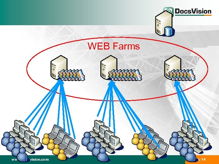 WEB Farms www. docsvision. com Слайд: 14