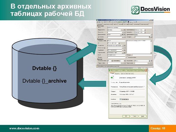 В отдельных архивных таблицах рабочей БД www. docsvision. com Слайд: 18