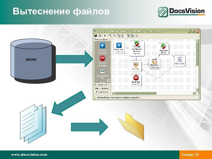 Вытеснение файлов www. docsvision. com Слайд: 21