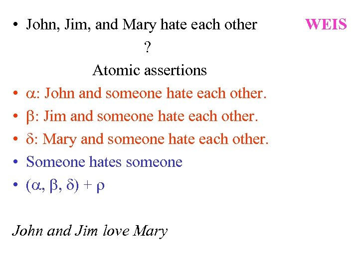 • John, Jim, and Mary hate each other WEIS ? Atomic assertions •
