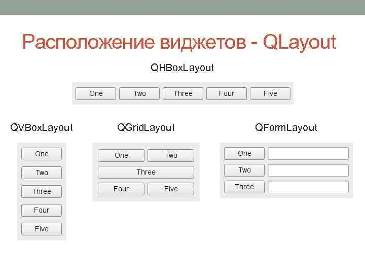 Расположение виджетов - QLayout QHBox. Layout QVBox. Layout QGrid. Layout QForm. Layout