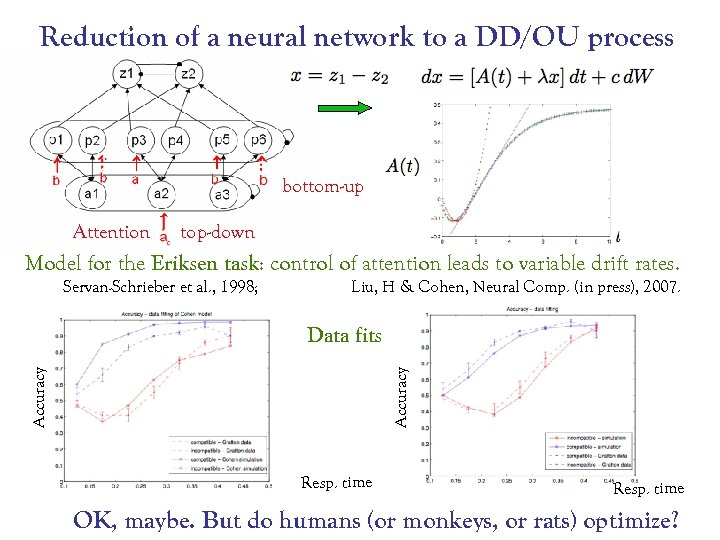 Reduction of a neural network to a DD/OU process bottom-up Attention top-down Model for