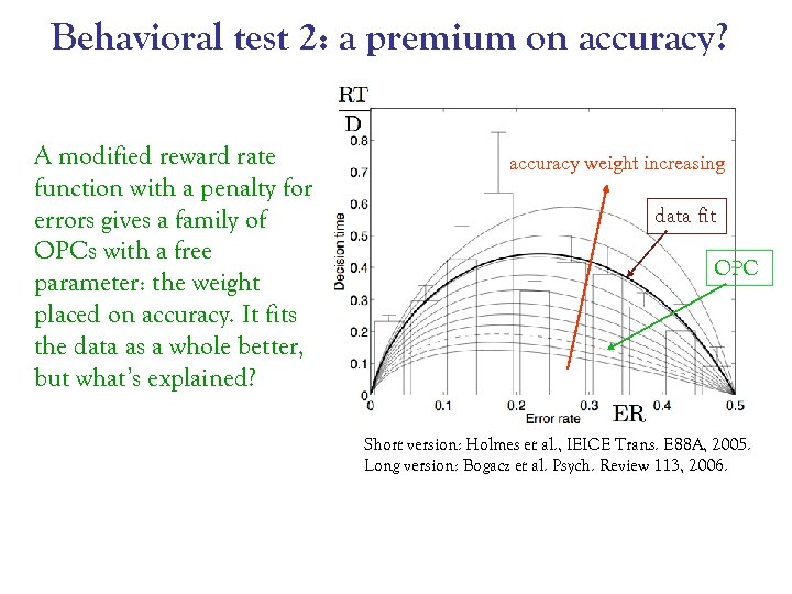 Behavioral test 2: a premium on accuracy? A modified reward rate function with a