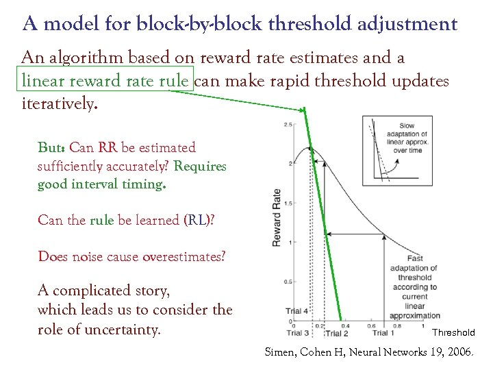 A model for block-by-block threshold adjustment An algorithm based on reward rate estimates and