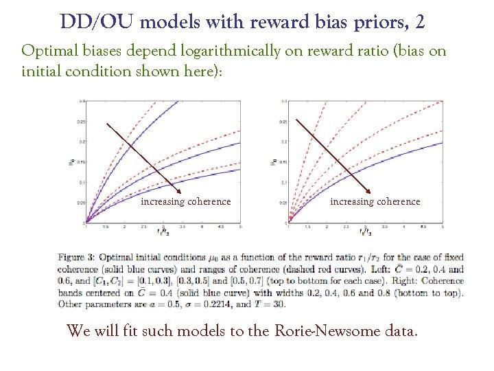DD/OU models with reward bias priors, 2 Optimal biases depend logarithmically on reward ratio