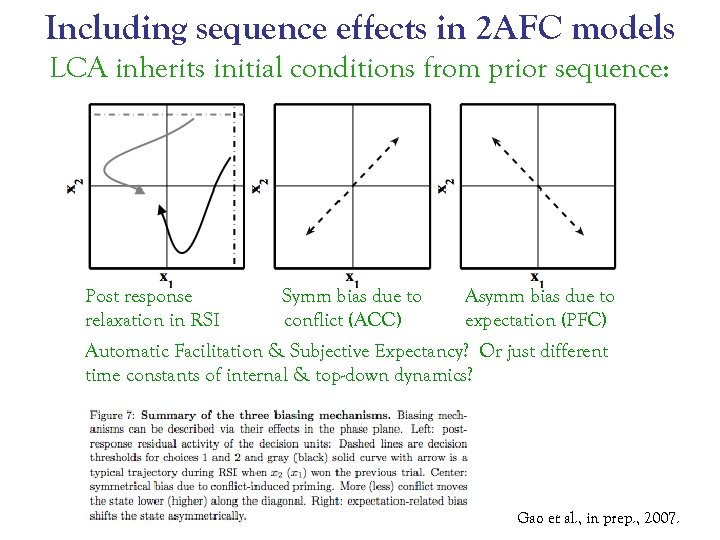 Including sequence effects in 2 AFC models LCA inherits initial conditions from prior sequence: