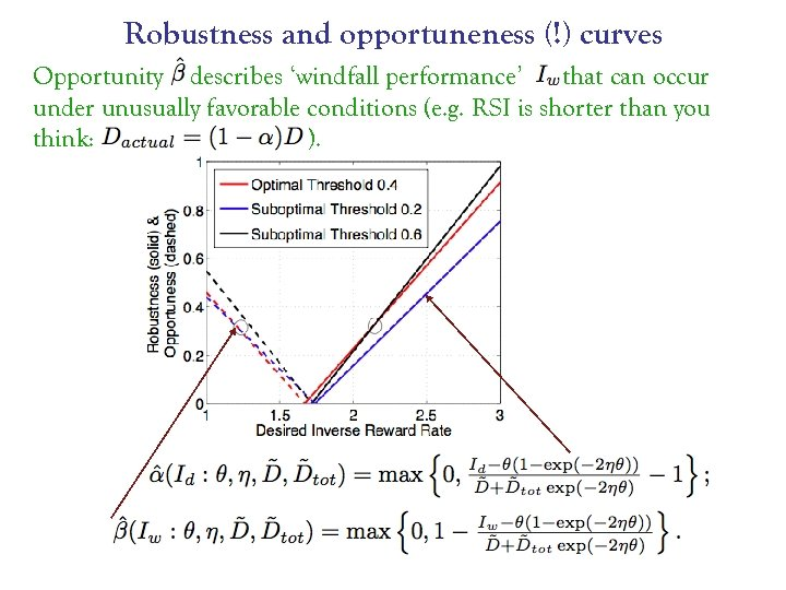 Robustness and opportuneness (!) curves Opportunity describes 'windfall performance' that can occur under unusually
