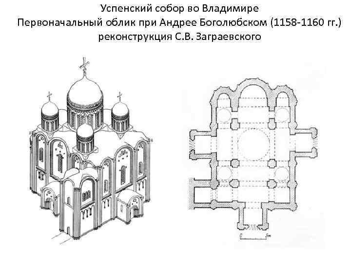 Успенский собор во Владимире Первоначальный облик при Андрее Боголюбском (1158 -1160 гг. ) реконструкция