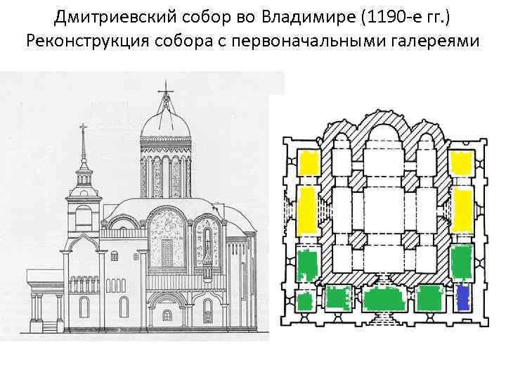 Дмитриевский собор во Владимире (1190 -е гг. ) Реконструкция собора с первоначальными галереями