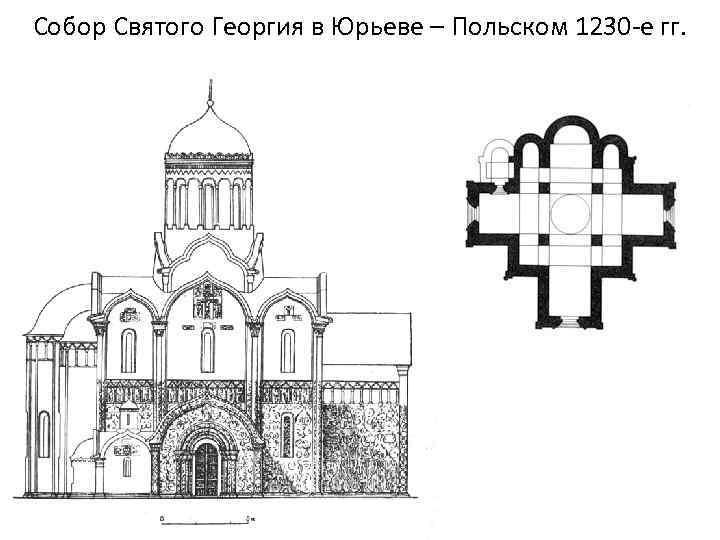 Собор Святого Георгия в Юрьеве – Польском 1230 -е гг.