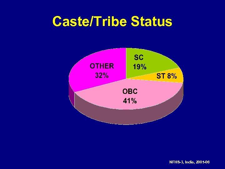 Caste/Tribe Status NFHS-3, India, 2005 -06