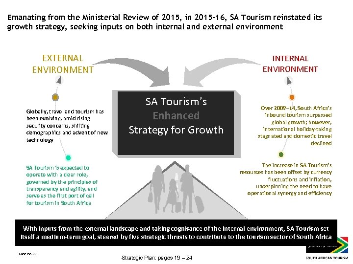 Emanating from the Ministerial Review of 2015, in 2015– 16, SA Tourism reinstated its