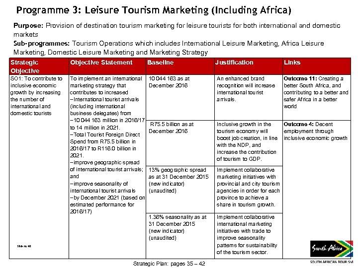Programme 3: Leisure Tourism Marketing (Including Africa) Purpose: Provision of destination tourism marketing for
