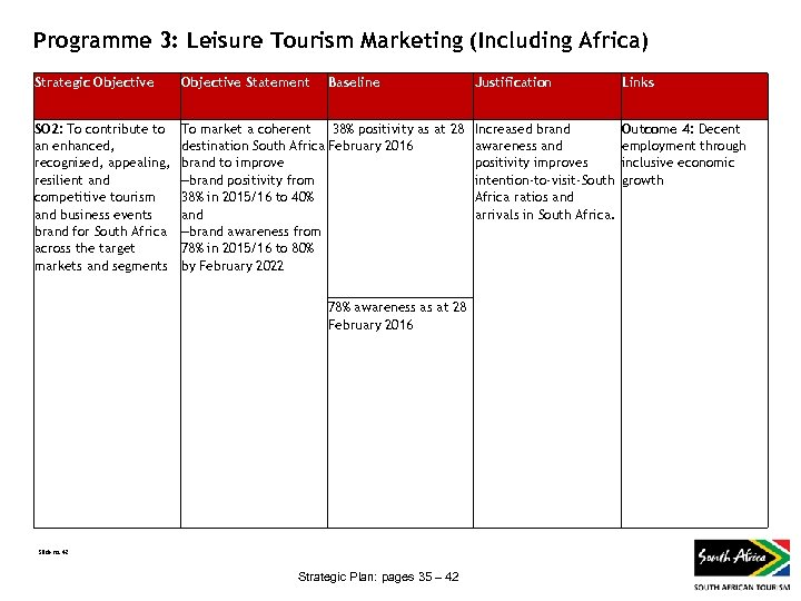 Programme 3: Leisure Tourism Marketing (Including Africa) Strategic Objective Statement Baseline SO 2: To
