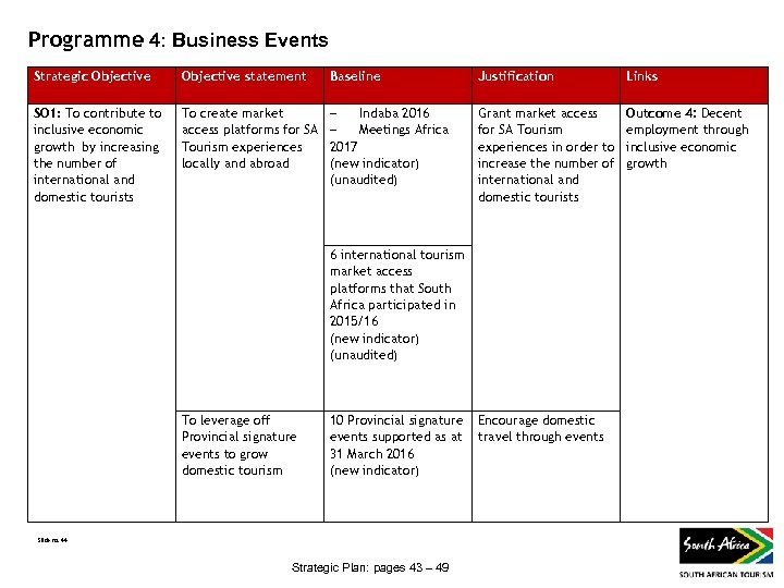 Programme 4: Business Events Strategic Objective statement Baseline Justification Links SO 1: To contribute