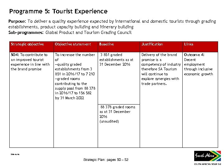 Programme 5: Tourist Experience Purpose: To deliver a quality experience expected by international and