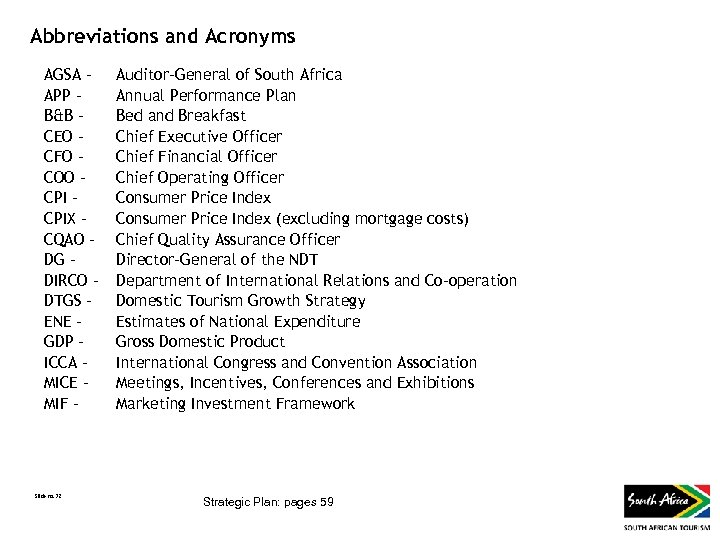 Abbreviations and Acronyms AGSA – APP – B&B – CEO – CFO – COO