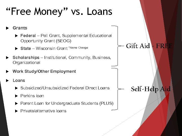 """Free Money"" vs. Loans Grants Federal – Pell Grant, Supplemental Educational Opportunity Grant (SEOG)"