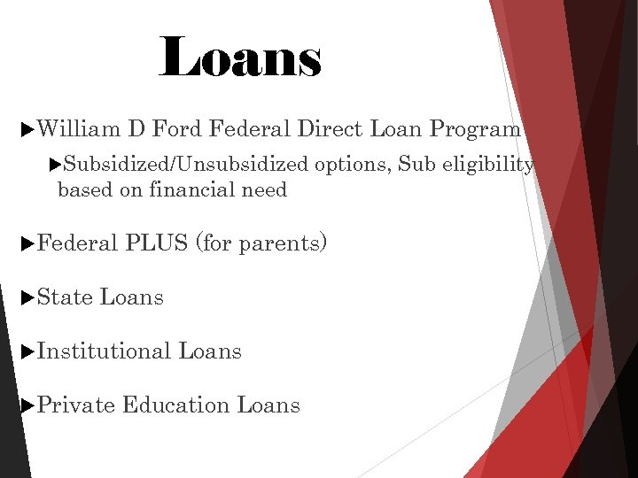 Loans William D Ford Federal Direct Loan Program Subsidized/Unsubsidized options, Sub eligibility based on