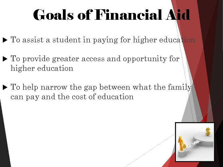 Goals of Financial Aid To assist a student in paying for higher education To