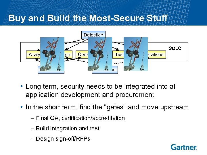 Buy and Build the Most-Secure Stuff Detection SDLC Analysis Design Construction Prevention Testing Operations