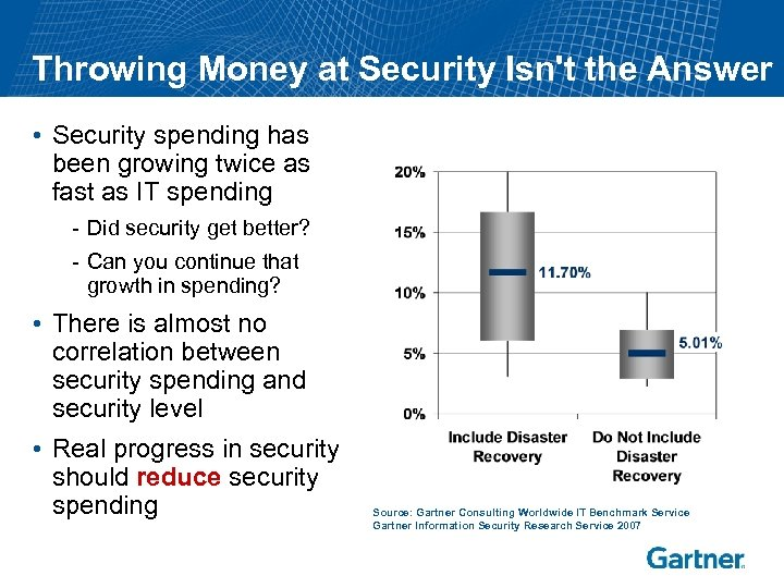 Throwing Money at Security Isn't the Answer • Security spending has been growing twice