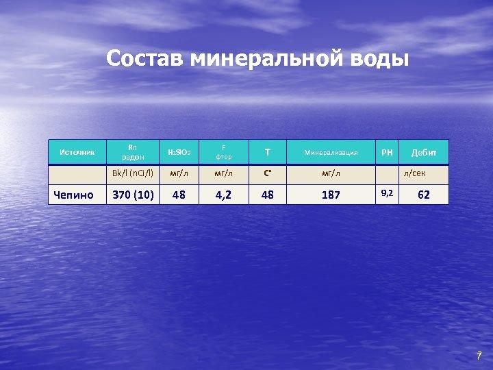 Состав минеральной воды Чепино Rn радон H 2 Si. O 3 F фтор T