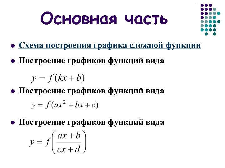 Основная часть l Схема построения графика сложной функции l Построение графиков функций вида