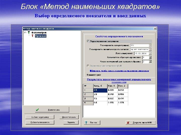 Блок «Метод наименьших квадратов» Выбор определяемого показателя и ввод данных