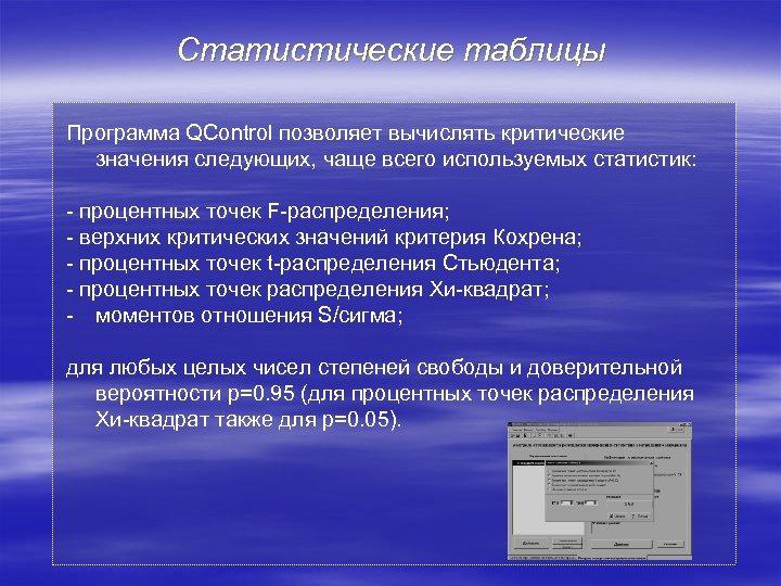 Статистические таблицы Программа QControl позволяет вычислять критические значения следующих, чаще всего используемых статистик: -