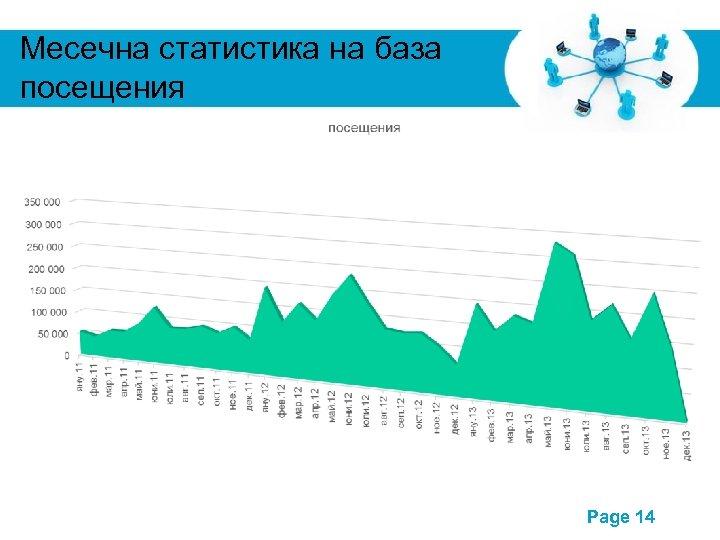 Месечна статистика на база посещения Free Powerpoint Templates Page 14