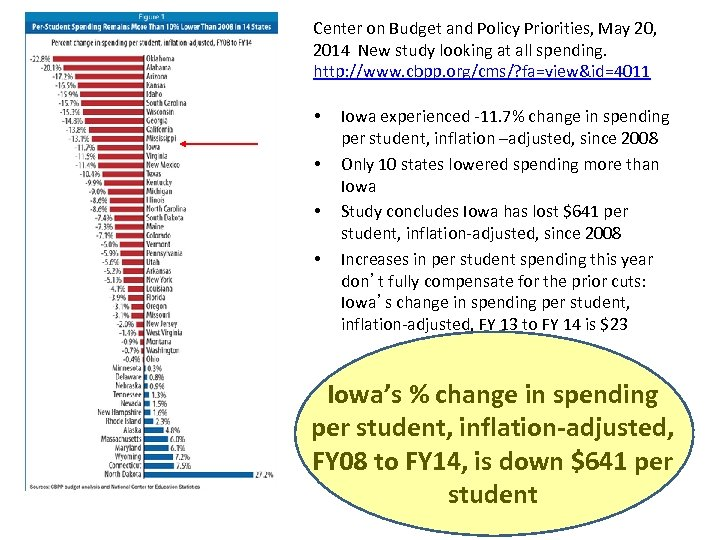 Center on Budget and Policy Priorities, May 20, 2014 New study looking at all