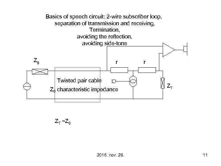 Basics of speech circuit: 2 -wire subscriber loop, separation of transmission and receiving, Termination,