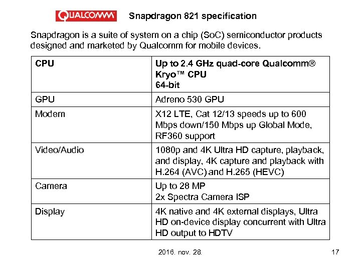 Snapdragon 821 specification Snapdragon is a suite of system on a chip (So. C)