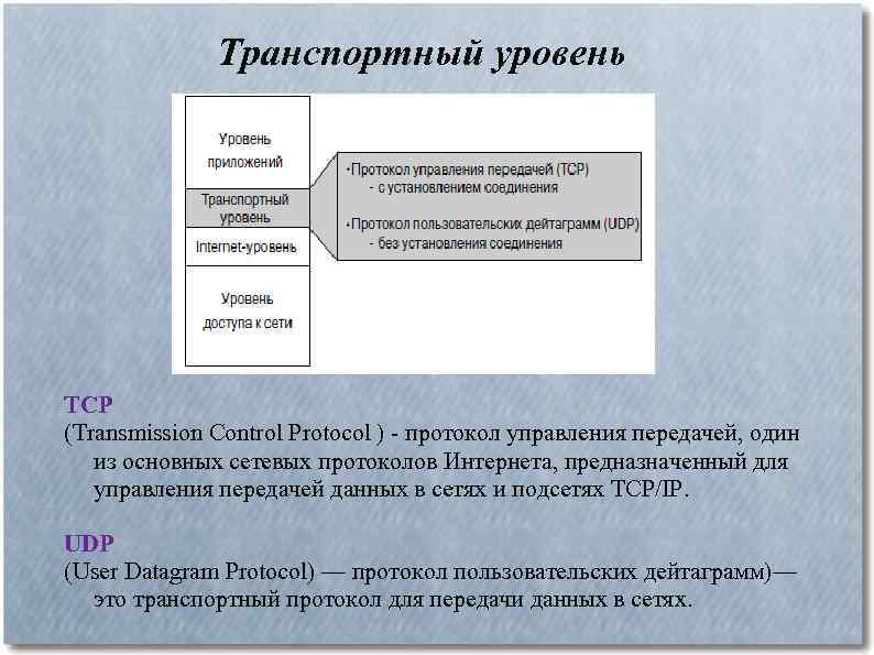 Транспортный уровень TCP (Transmission Control Protocol ) - протокол управления передачей, один из основных
