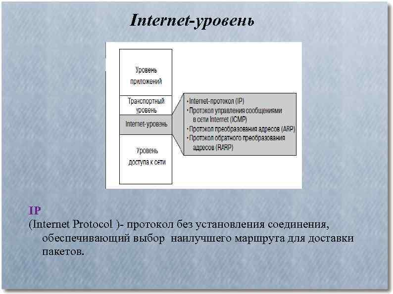 Internet-уровень IP (Internet Protocol )- протокол без установления соединения, обеспечивающий выбор наилучшего маршрута для