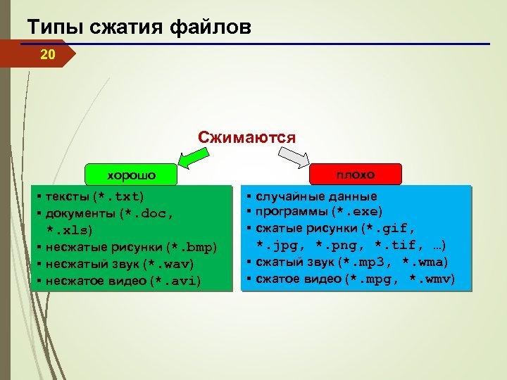 Типы сжатия файлов 20 Сжимаются хорошо § тексты (*. txt) § документы (*. doc,
